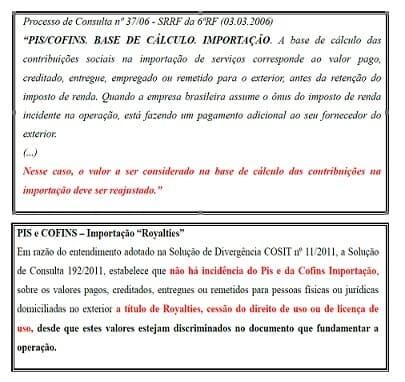 Incidência tributária nos contratos de serviços de assistência técnica prestados por pessoa física/jurídica no exterior