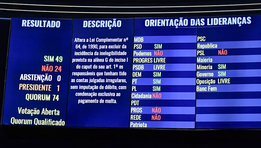 (Imagem: Waldemir Barreto/Agência Senado)
