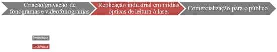 A polêmica entre a Zona Franca de Manaus e a EC 75/13