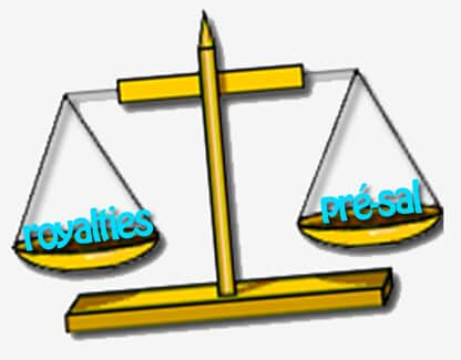 Os royalties e o pré-sal