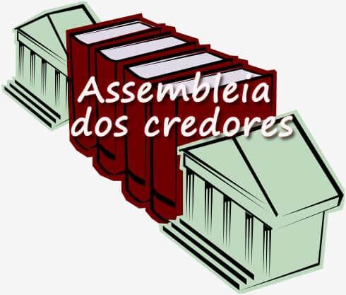 Instalação da assembleia de credores