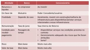 Infradebate: represamento e supressão de direito ao reequilíbrio em contratos de concessão