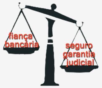 O Supremo e os Juizados Especiais