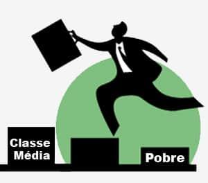 Pobre vira classe média para agradar ao governo