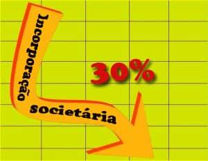 O caso da trava de 30% na compensação de prejuízos de incorporação societária